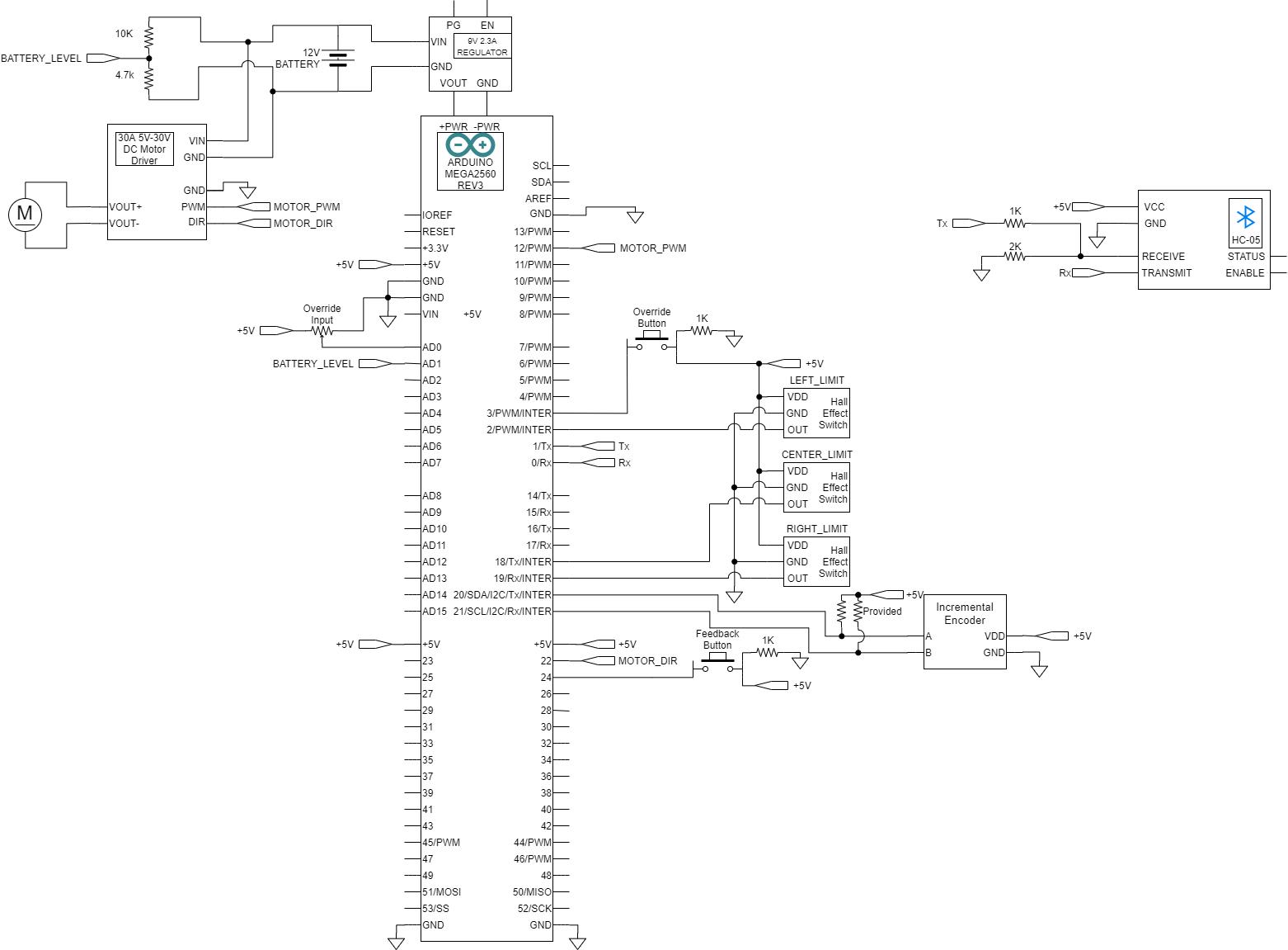 detailed design - p20032